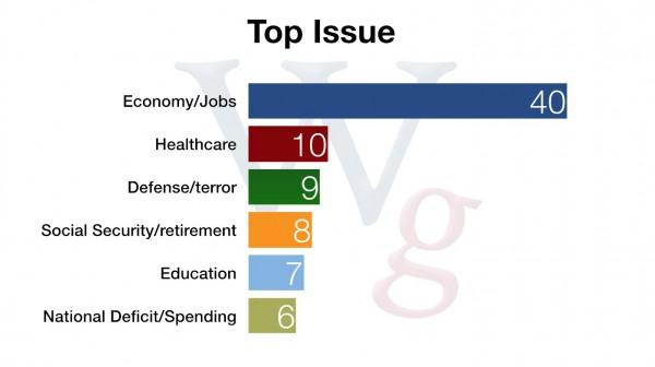 economy 3