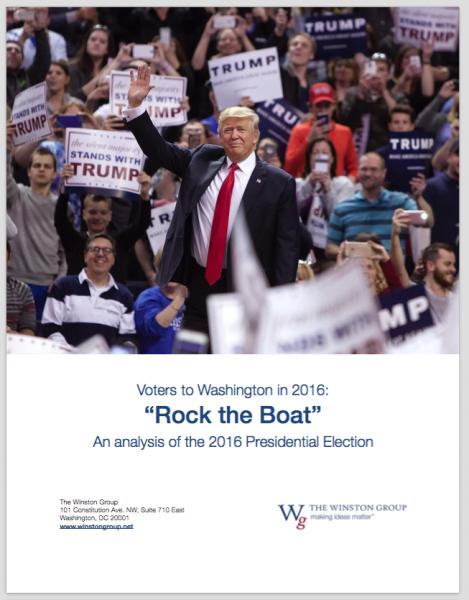 2016 Post-Election Analysis
